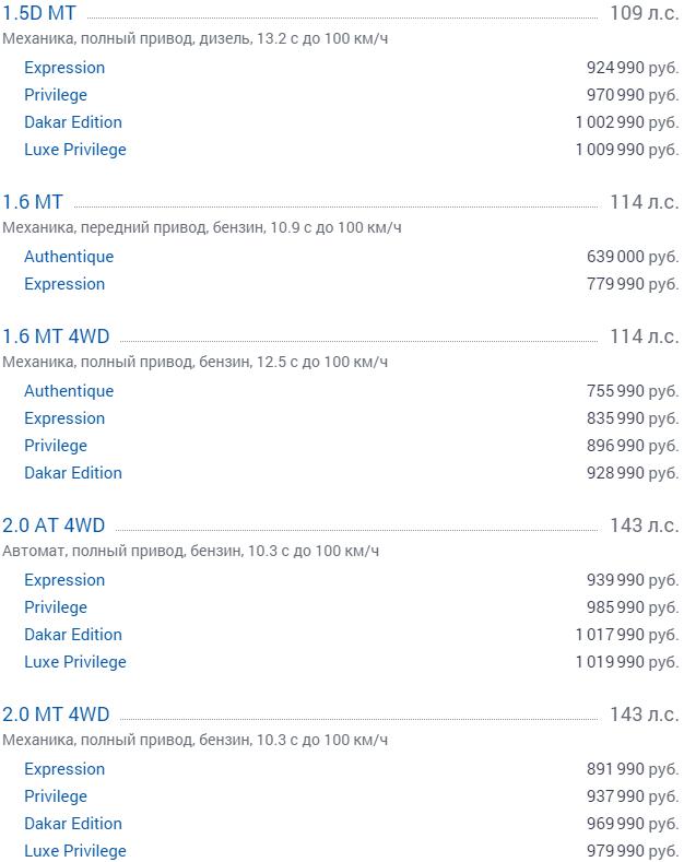 Цена и комплектации Рено Дастер 2017